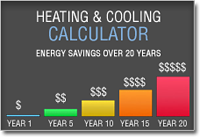 HVAC OpCost
